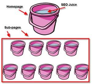 SEO-juice-leakage.jpg