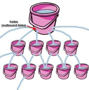 link-juice-leakage2.jpg